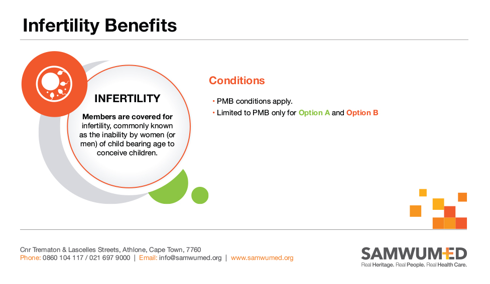 SAMWUMED Infertility Benefits
