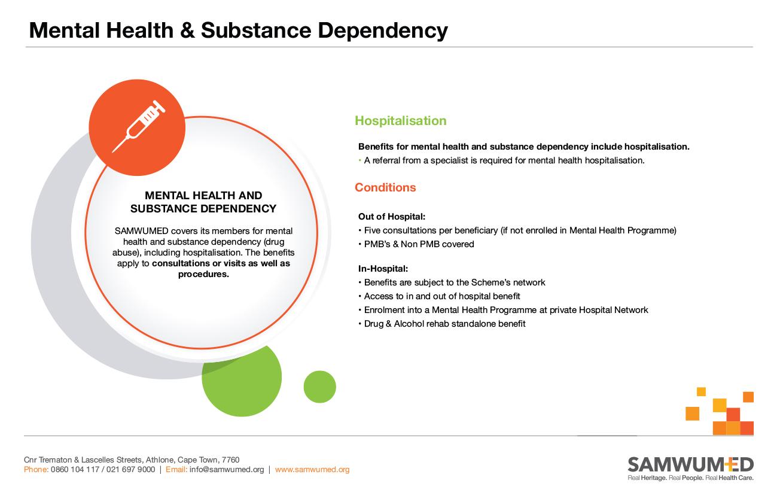 SAMWUMED Mental Health & Substance Dependency